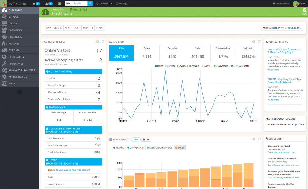 PrestaShop Dashboard