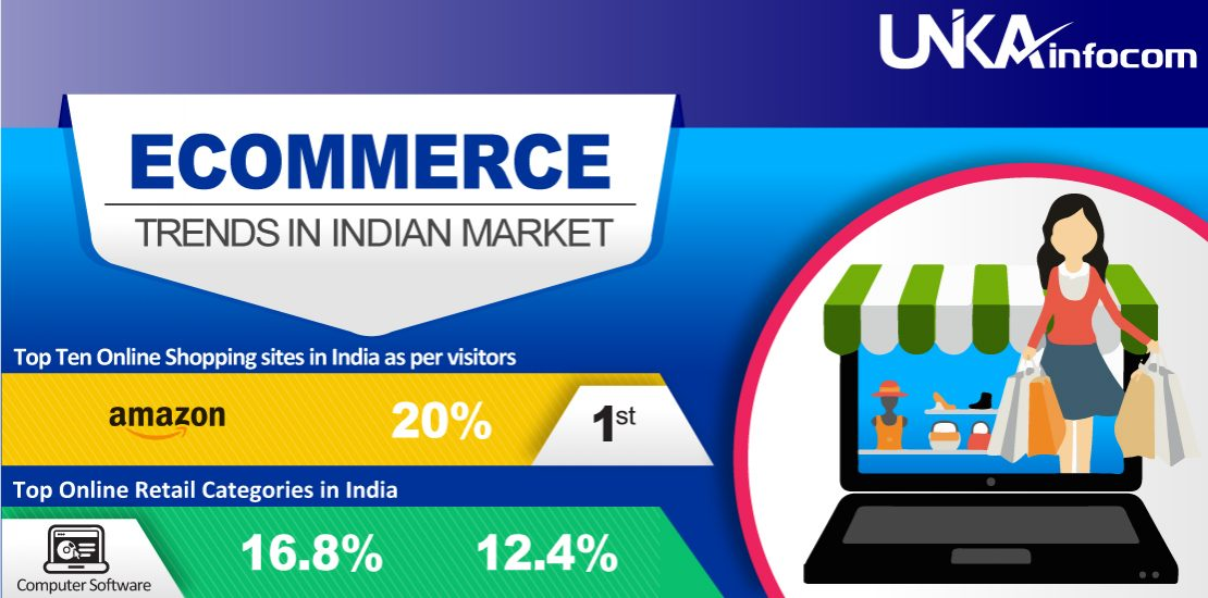e commerce trends in india E-commerce in india is growing rapidly, shaped by rising consumer demand and spread of internet access learn more about market trends and regulations.