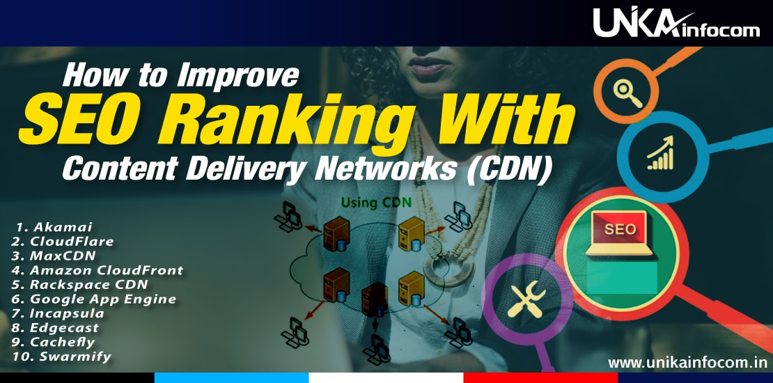 How to Improve SEO Ranking with CDN