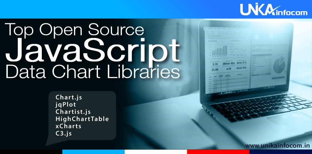 Top Open Source JavaScript Data Chart Libraries for Developers