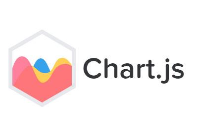 charrt.js