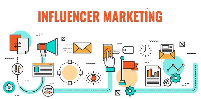 Top Influencer Marketing Tools to Promote Your Business 2018