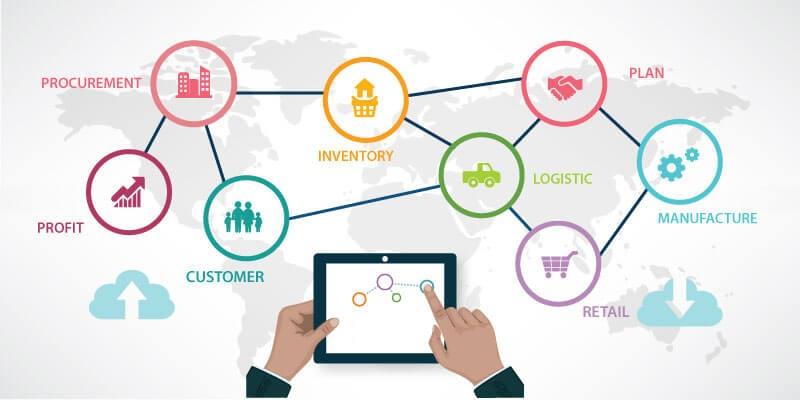 Logistic & Transport Management Application & App Development SaaS & Dedicated