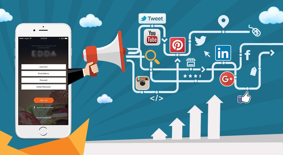 Top App Marketing Tools 2019