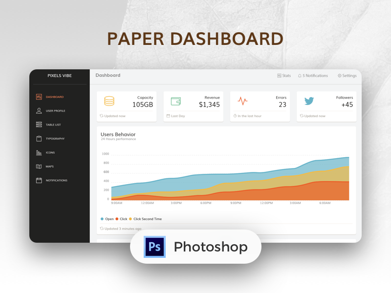 Paper Dashboard