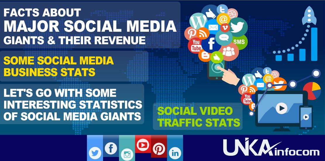 Social-Media-Giants-&-Their-Revenue1