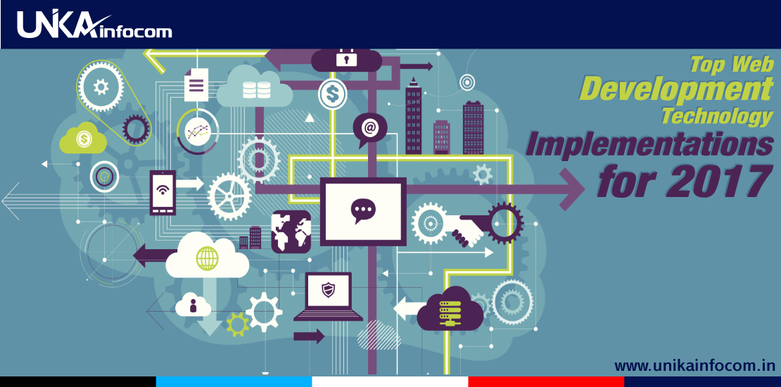 Latest Technologies in web Development